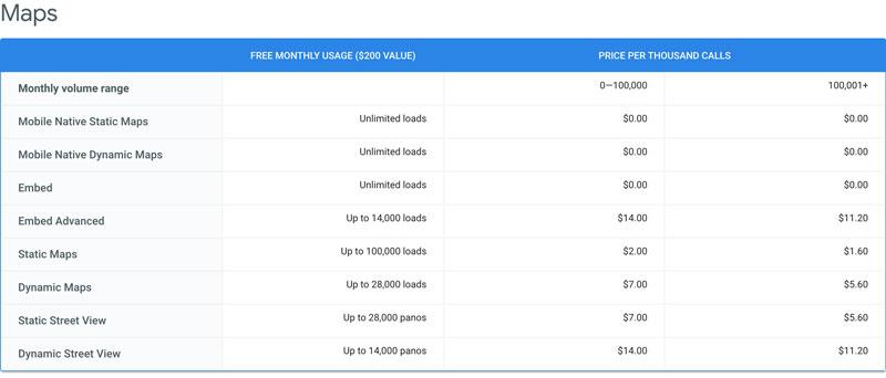 هزینه نقشه گوگل